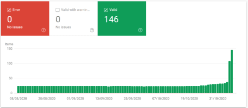 Valid breadcrumbs in the Google Search Console